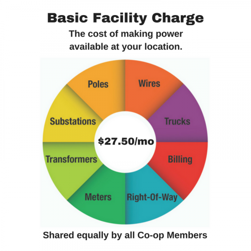 2017_FacilityCharge_Chart.png